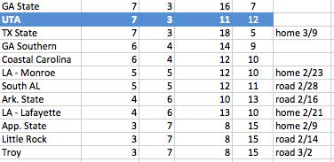 Standings 2-7-19.png
